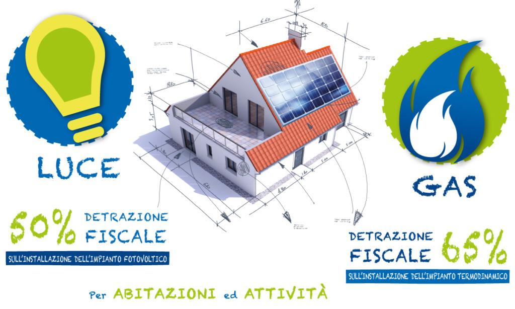 Imac,Consulenze,Impianti-Energetici,fotovoltaico,termodinamico